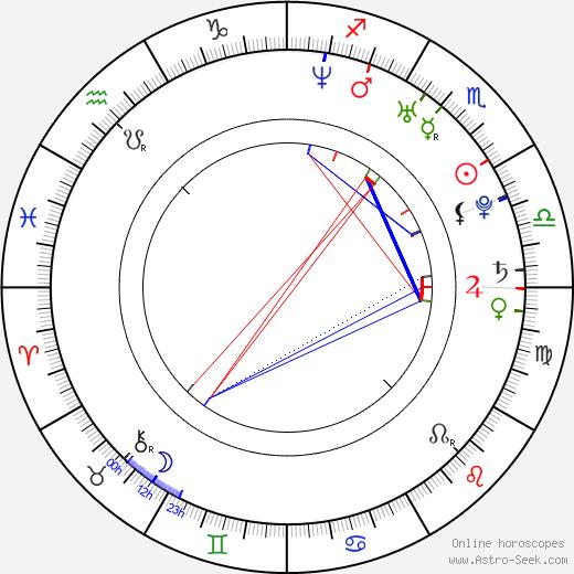 Valda Bičkute tema natale, oroscopo, Valda Bičkute oroscopi gratuiti, astrologia