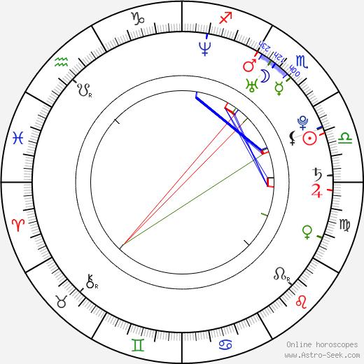 Yu-mi Kim tema natale, oroscopo, Yu-mi Kim oroscopi gratuiti, astrologia