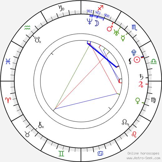 Yun-a Oh tema natale, oroscopo, Yun-a Oh oroscopi gratuiti, astrologia