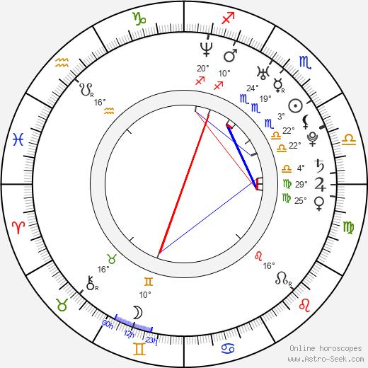Zoe Tapper birth chart, biography, wikipedia 2019, 2020