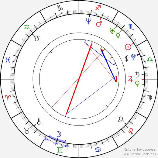 Zoe Tapper birth chart, Zoe Tapper astro natal horoscope, astrology