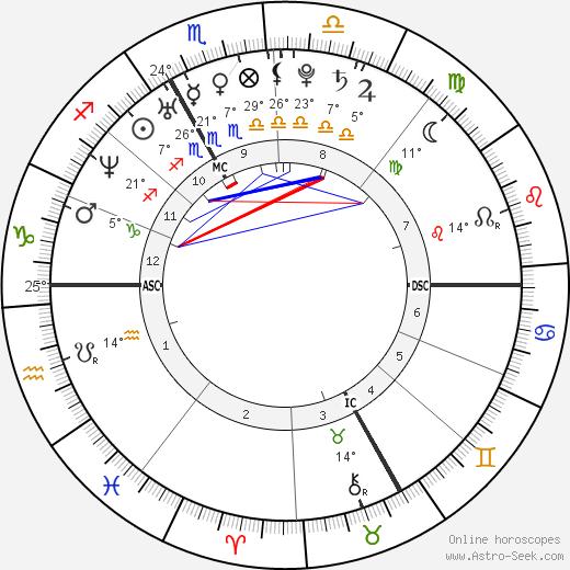 Chalisa Lewis birth chart, biography, wikipedia 2020, 2021