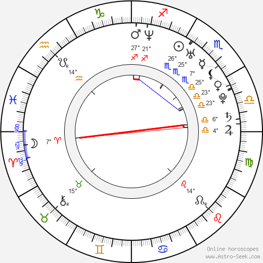 Desimal birth chart, biography, wikipedia 2018, 2019