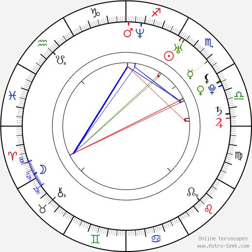 Eiko Koike birth chart, Eiko Koike astro natal horoscope, astrology