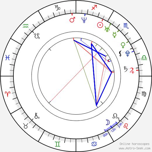 Jessica Bowman birth chart, Jessica Bowman astro natal horoscope, astrology