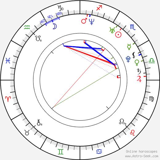 Jia Song tema natale, oroscopo, Jia Song oroscopi gratuiti, astrologia