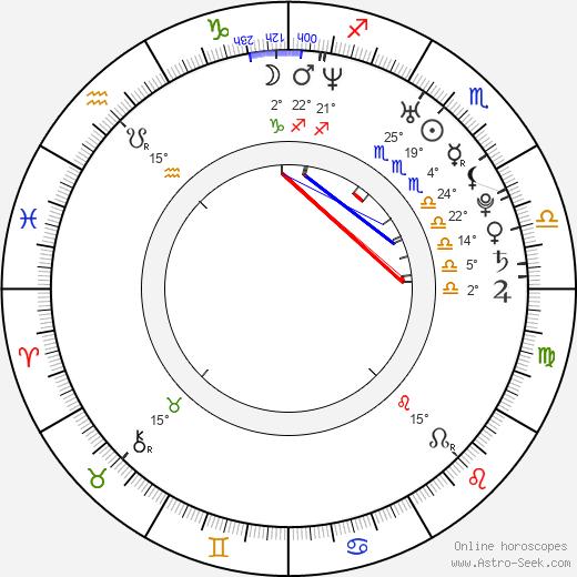 Katie Chonacas birth chart, biography, wikipedia 2019, 2020