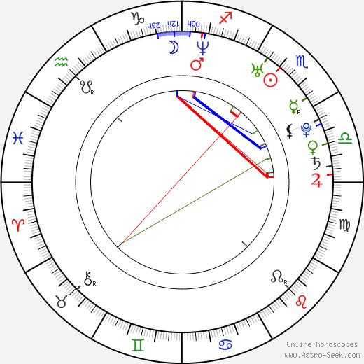 Katie Chonacas astro natal birth chart, Katie Chonacas horoscope, astrology
