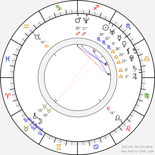 Lisa McAllister birth chart, biography, wikipedia 2017, 2018