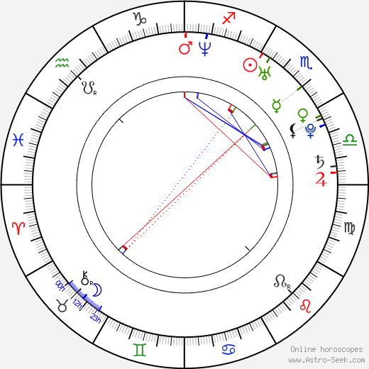 Lisa McAllister astro natal birth chart, Lisa McAllister horoscope, astrology