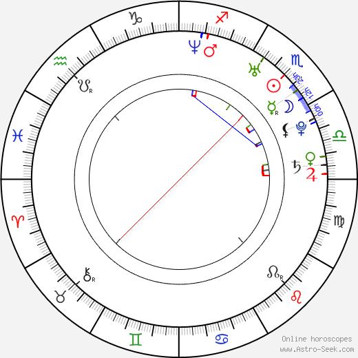 Mark Edwin Robinson astro natal birth chart, Mark Edwin Robinson horoscope, astrology