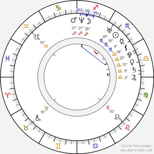 Matt Mullins birth chart, biography, wikipedia 2019, 2020