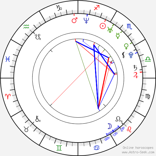 Michelle Brew tema natale, oroscopo, Michelle Brew oroscopi gratuiti, astrologia