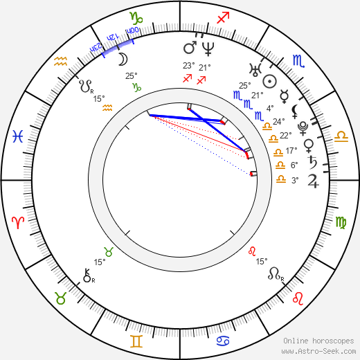 Monique Coleman birth chart, biography, wikipedia 2019, 2020