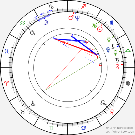 Monique Coleman astro natal birth chart, Monique Coleman horoscope, astrology