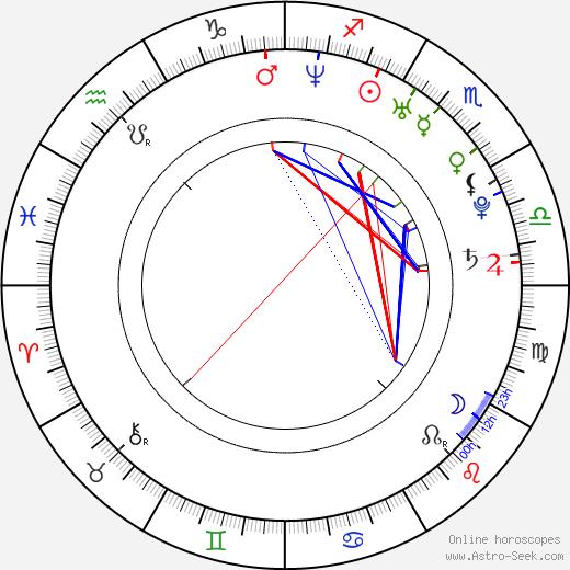 Nicolas Bary astro natal birth chart, Nicolas Bary horoscope, astrology