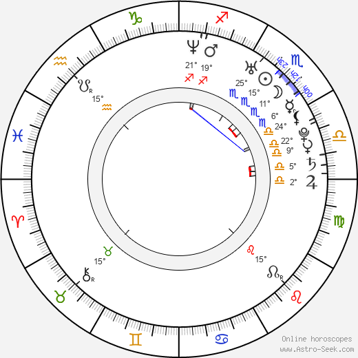 Otep Shamaya birth chart, biography, wikipedia 2019, 2020