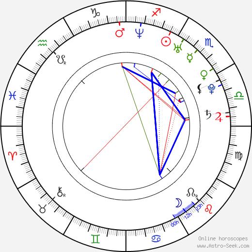 Rico Suave tema natale, oroscopo, Rico Suave oroscopi gratuiti, astrologia