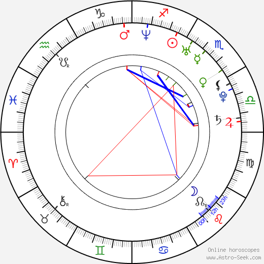 Rod Blackhurst birth chart, Rod Blackhurst astro natal horoscope, astrology