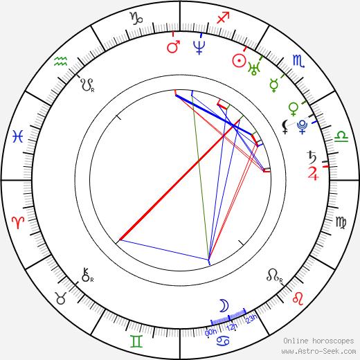 Valerie Azlynn день рождения гороскоп, Valerie Azlynn Натальная карта онлайн