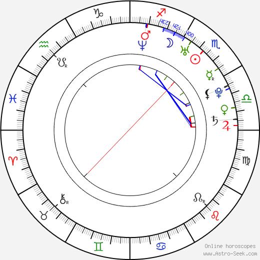 Ванесса Лаше Vanessa Lachey день рождения гороскоп, Vanessa Lachey Натальная карта онлайн