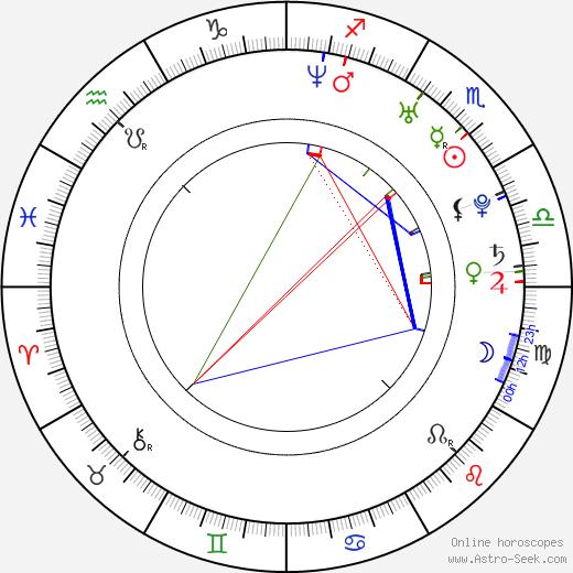 Ванесса Рэй Vanessa Ray день рождения гороскоп, Vanessa Ray Натальная карта онлайн