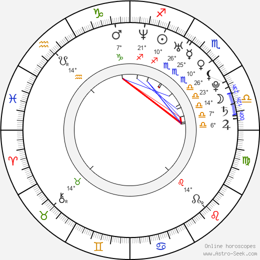 Ashley Thompson birth chart, biography, wikipedia 2020, 2021