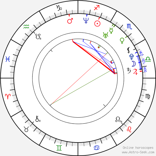 Ashley Thompson astro natal birth chart, Ashley Thompson horoscope, astrology