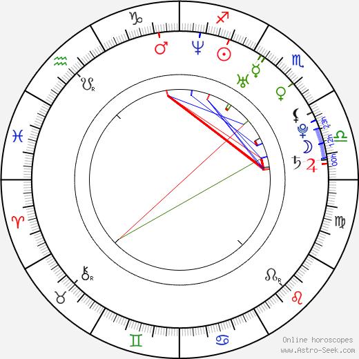 Ashley Thompson birth chart, Ashley Thompson astro natal horoscope, astrology