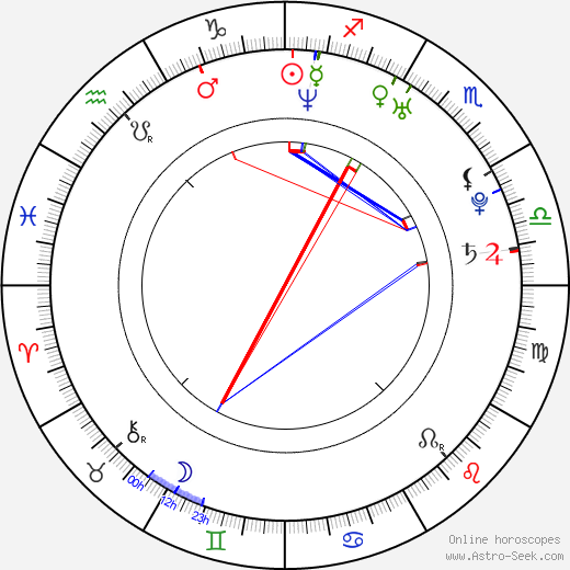 Billy O'Sullivan astro natal birth chart, Billy O'Sullivan horoscope, astrology