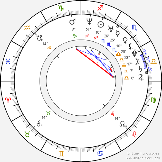 Brent Taylor birth chart, biography, wikipedia 2019, 2020
