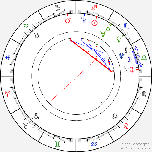 Brent Taylor astro natal birth chart, Brent Taylor horoscope, astrology