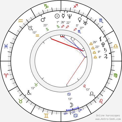 Chris Carmack birth chart, biography, wikipedia 2019, 2020