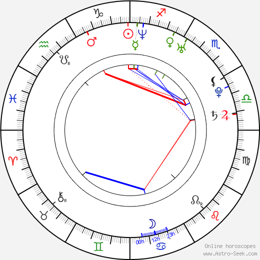Chris Carmack astro natal birth chart, Chris Carmack horoscope, astrology