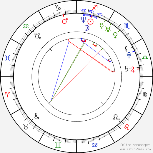 Chris Evans день рождения гороскоп, Chris Evans Натальная карта онлайн
