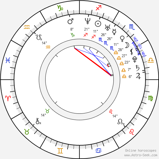 Cuyle Carvin birth chart, biography, wikipedia 2019, 2020