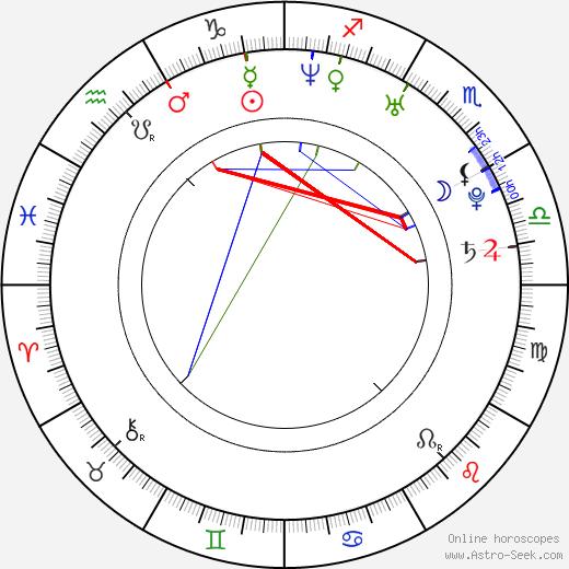 Фумиэ Сугури Fumie Suguri день рождения гороскоп, Fumie Suguri Натальная карта онлайн