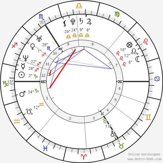 Jeannick Parny tema natale, biography, Biografia da Wikipedia 2020, 2021
