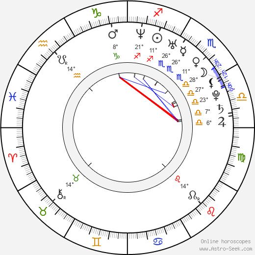Jenna Dewan-Tatum birth chart, biography, wikipedia 2019, 2020