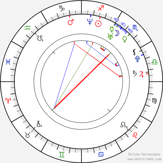 Kailin See astro natal birth chart, Kailin See horoscope, astrology