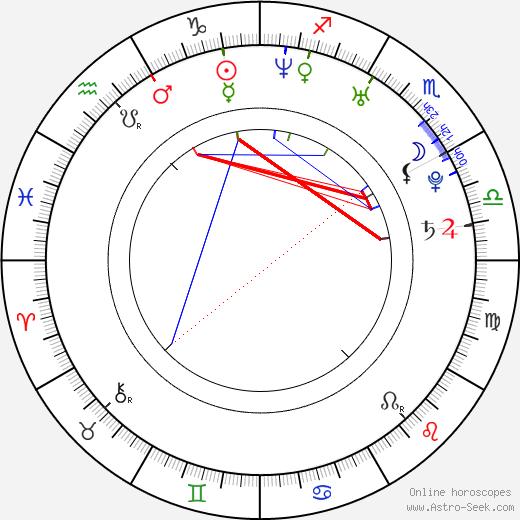 Kelly Brooks день рождения гороскоп, Kelly Brooks Натальная карта онлайн