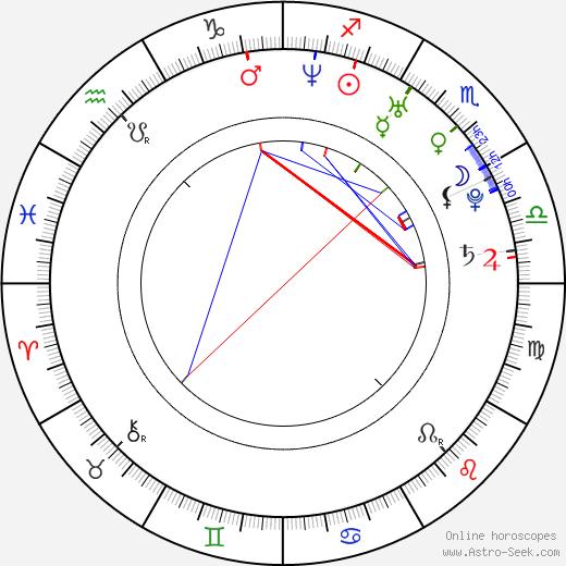 Mariana Seoane astro natal birth chart, Mariana Seoane horoscope, astrology