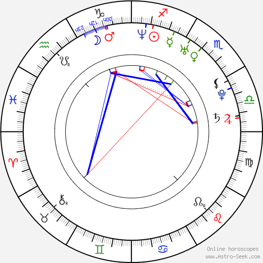 Marina Orlova astro natal birth chart, Marina Orlova horoscope, astrology