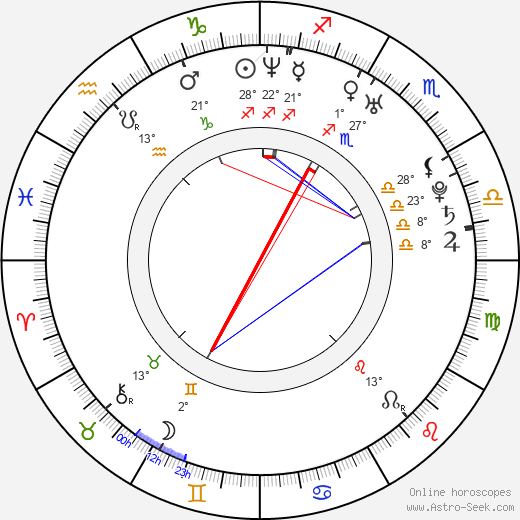 Marla Sokoloff birth chart, biography, wikipedia 2019, 2020