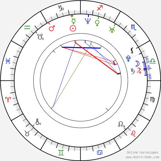 Matteo Saradini astro natal birth chart, Matteo Saradini horoscope, astrology