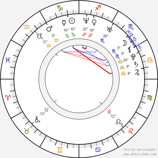Rosanne Mulholland birth chart, biography, wikipedia 2019, 2020