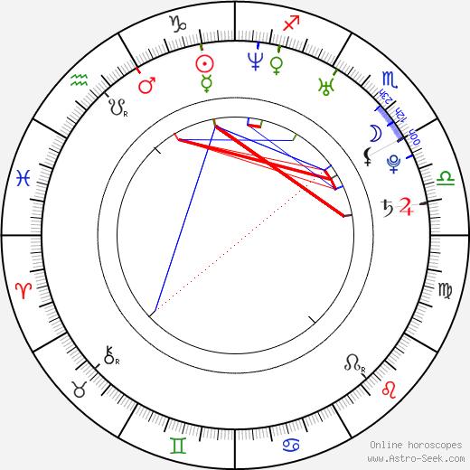 Rosanne Mulholland astro natal birth chart, Rosanne Mulholland horoscope, astrology
