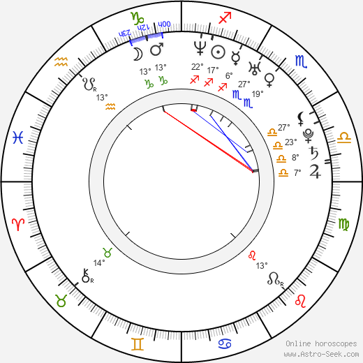 Simon Helberg birth chart, biography, wikipedia 2016, 2017