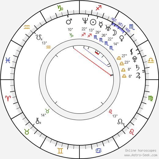 Tamara Feldman birth chart, biography, wikipedia 2017, 2018
