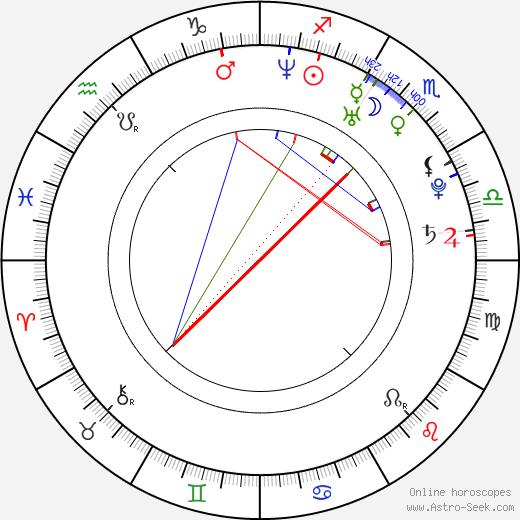 Tamara Feldman astro natal birth chart, Tamara Feldman horoscope, astrology